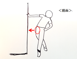 臀部(お尻)の外側のストレッチの説明画像